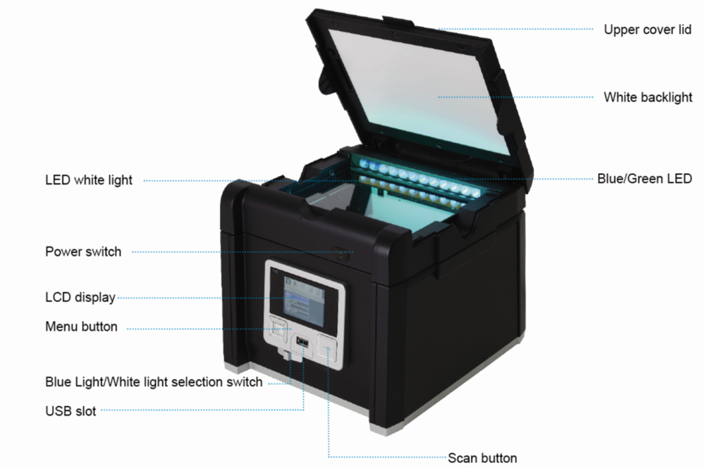 gel documentation system with blue and green LED